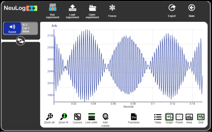 sound beats graph blog